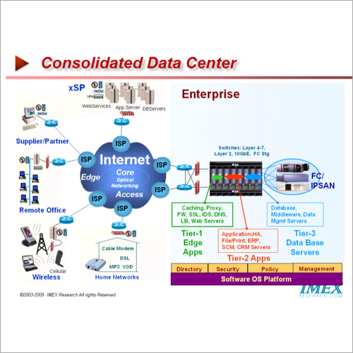 Data Center Structure Cabling Solution
