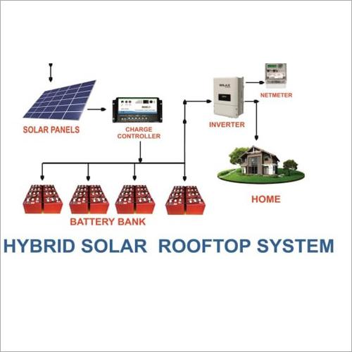 Hybrid Rooftop Solar System