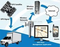 GPS Vehicle Tracking Device