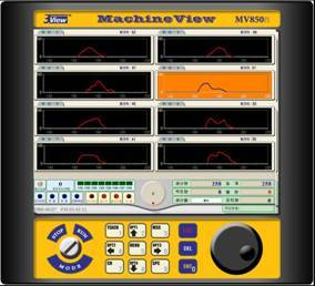 MV 580 Process Monitoring System