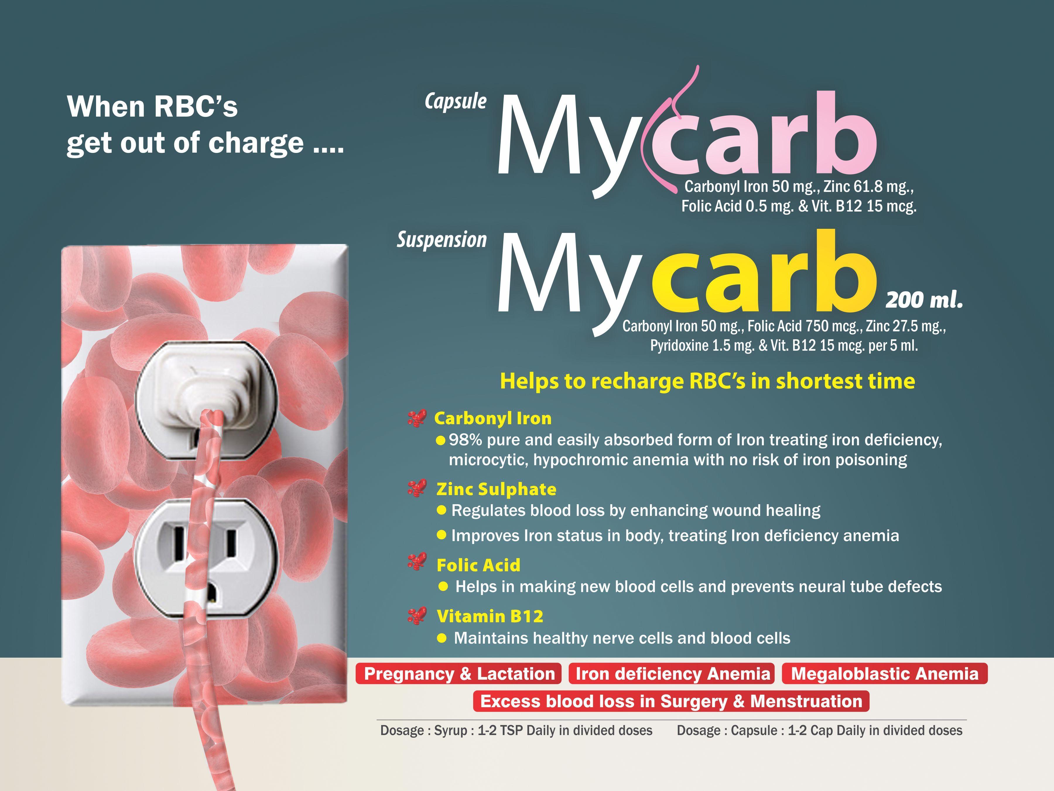 Carbonyl Iron 100 mg,Zinc 61.8 mg,FolicAcid 1.5 mg,Vitamin B12-15 mcg, Vit. C 75 mg Capsule