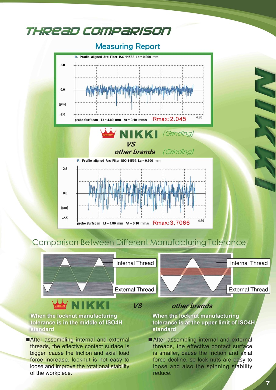 MFZ Precision Radial Lock Nuts