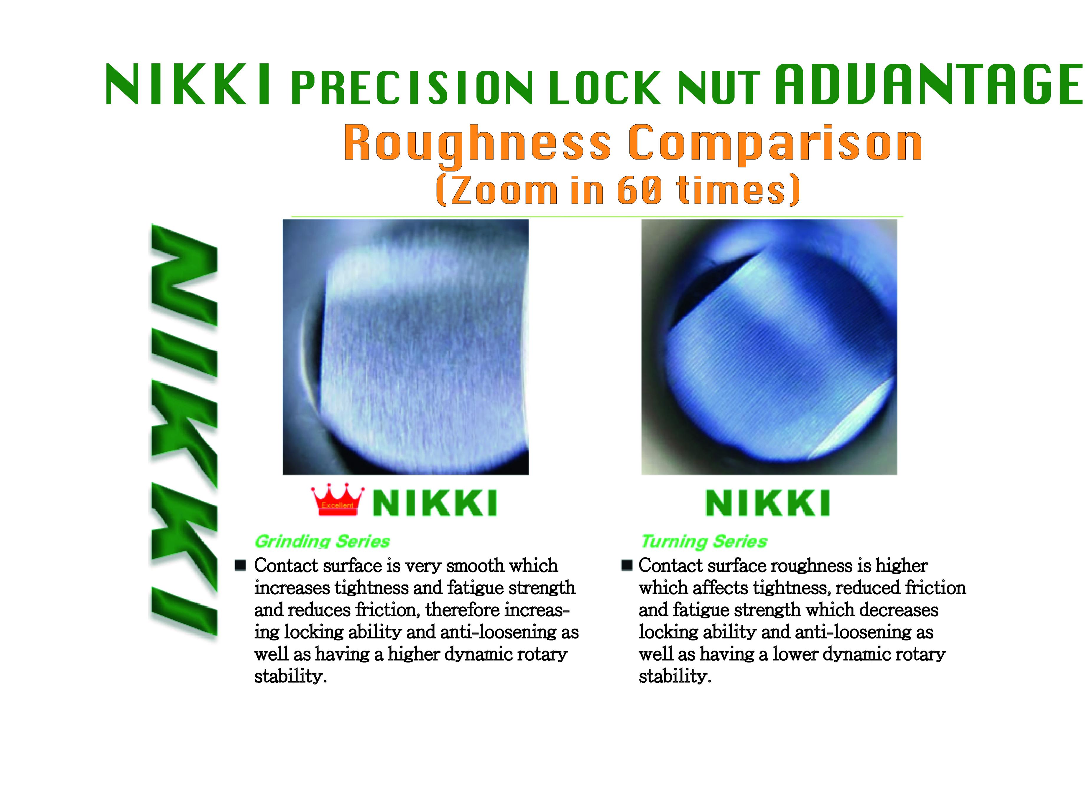 TMF Precision Flank Locking Nut