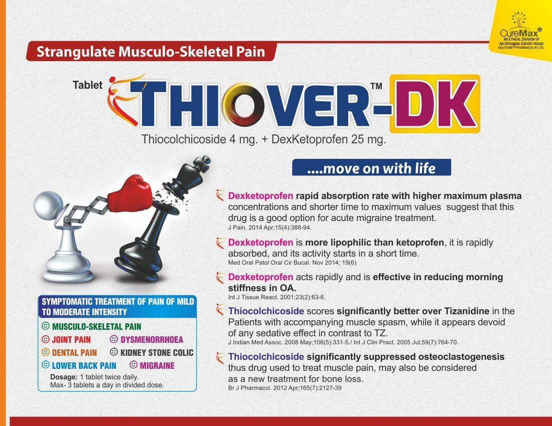 Thiocolchicoside 4 mg & Dexketoprofen 25 mg