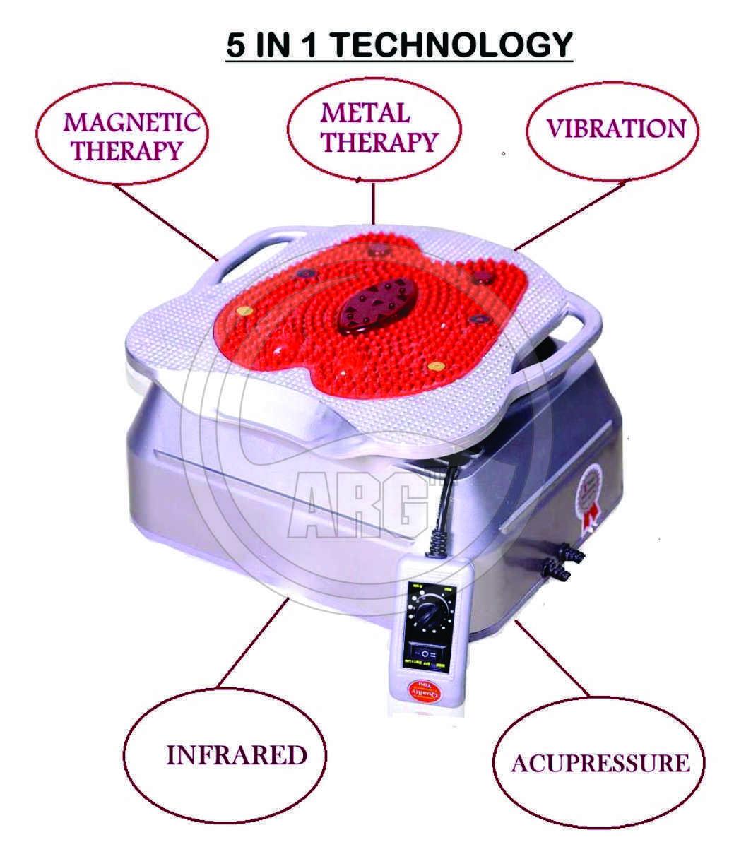 Blood Circulation Machine (BCM) - Energy