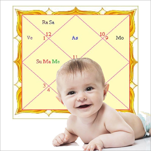 Children Consultation Astrological Service