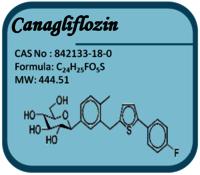 Dasatinib monohydrate 863127-77-9