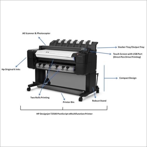 Photocopy Machine Services