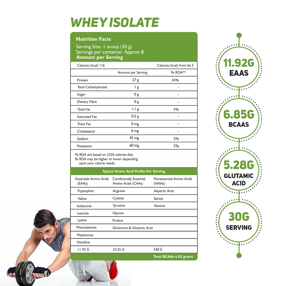 HealthOxide Whey Protein Isolate (Raw & Unflavored / 27 G Protein per Serving) 250 Gm