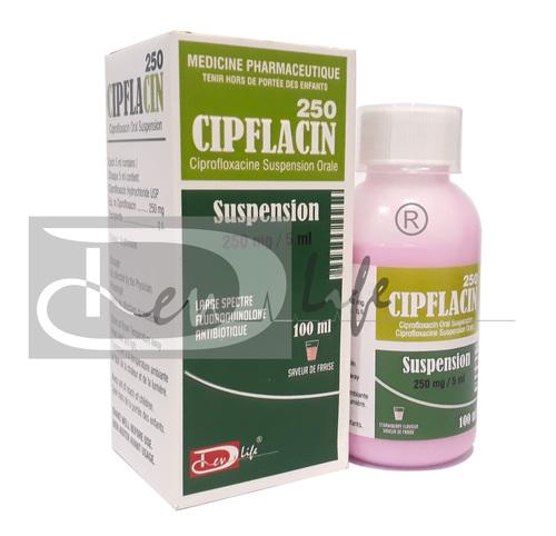 Ciprofloxacin 250 mg Suspension