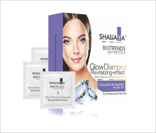 Collagen Re-Plumer Facial Kit