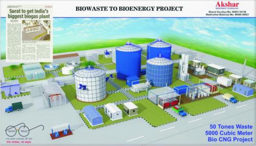 Biogas Plant Baloon