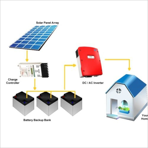 Off-Grid Solar System Integration
