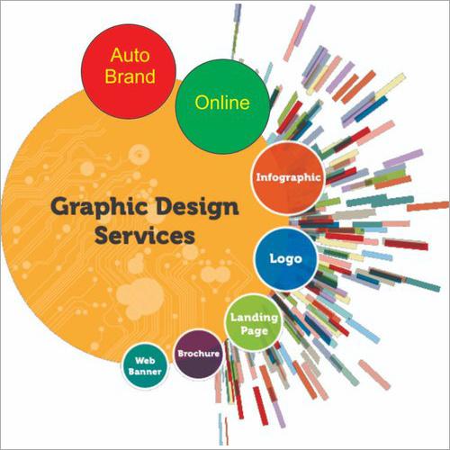 Digital Branding Service
