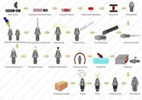 Easy operation Coal pick production line