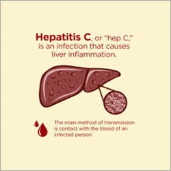 Hep-C Treatment Herbal Drops