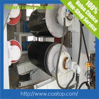 Three coating thermal paper coating machine