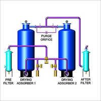 Heatless Dessicant Air Dryer