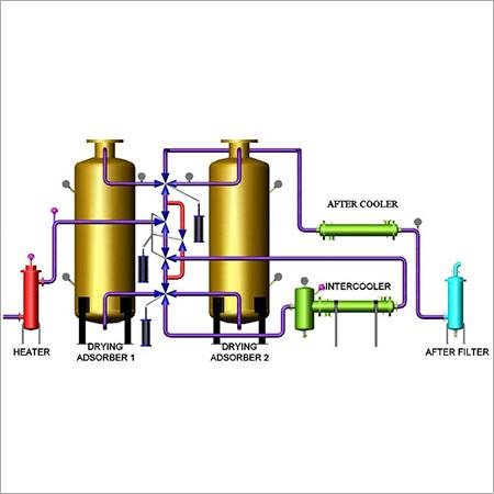 Heat Of Compression Hoc Air Dryer