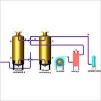 Blower Regenerated Air Dryer