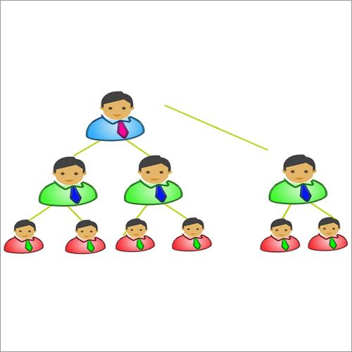 MLM Australian Binary Plan Software
