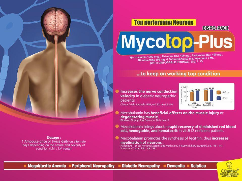 Methylcobalamin 1000 mcg,Thiamine 100 mg,Pyridoxine 100 mg,Nicotinamide 100 mg,D-Panthenol 50 mg