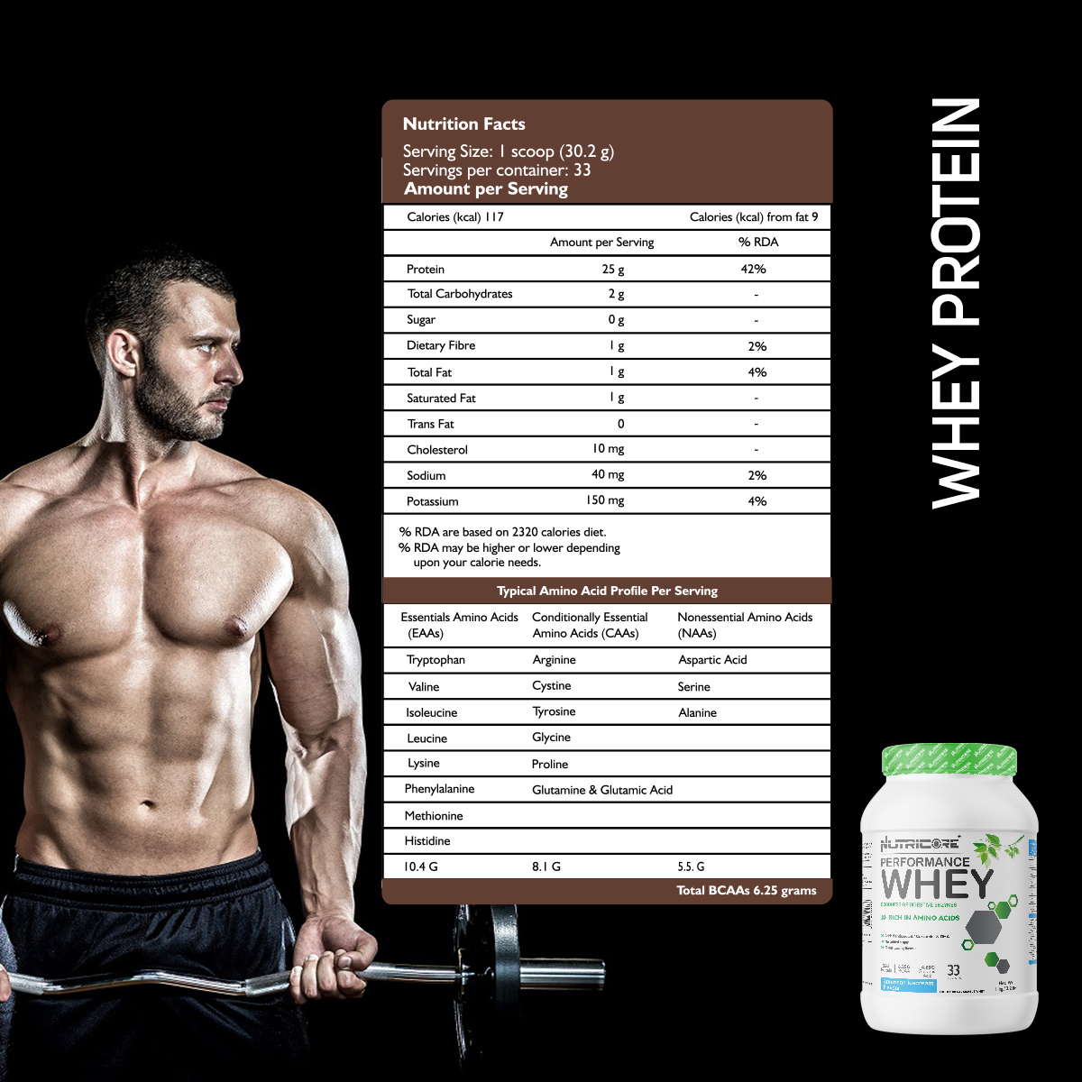 Whey Protein Blend ( 2.2 LBS) American Ice Cream 1 Kg