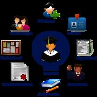 School Managment ERP