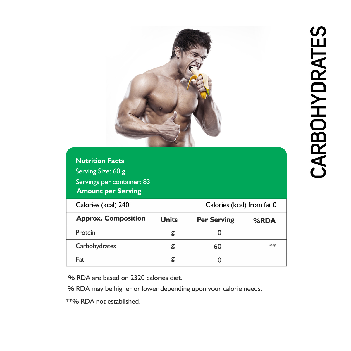 Carbohydrates (Unflavored) 5 Kg
