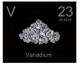 Vanadium Metal Organic Frameworks (V-MIL-47, Purity: 99%, APS: 30-40um)