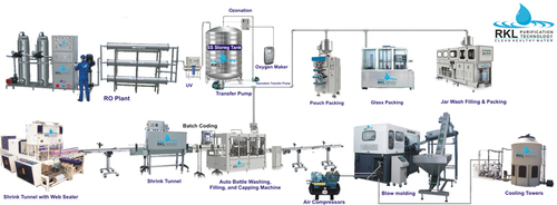 WATER PACKAGED DRINKING PLANT