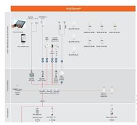 The agile lighting control solution