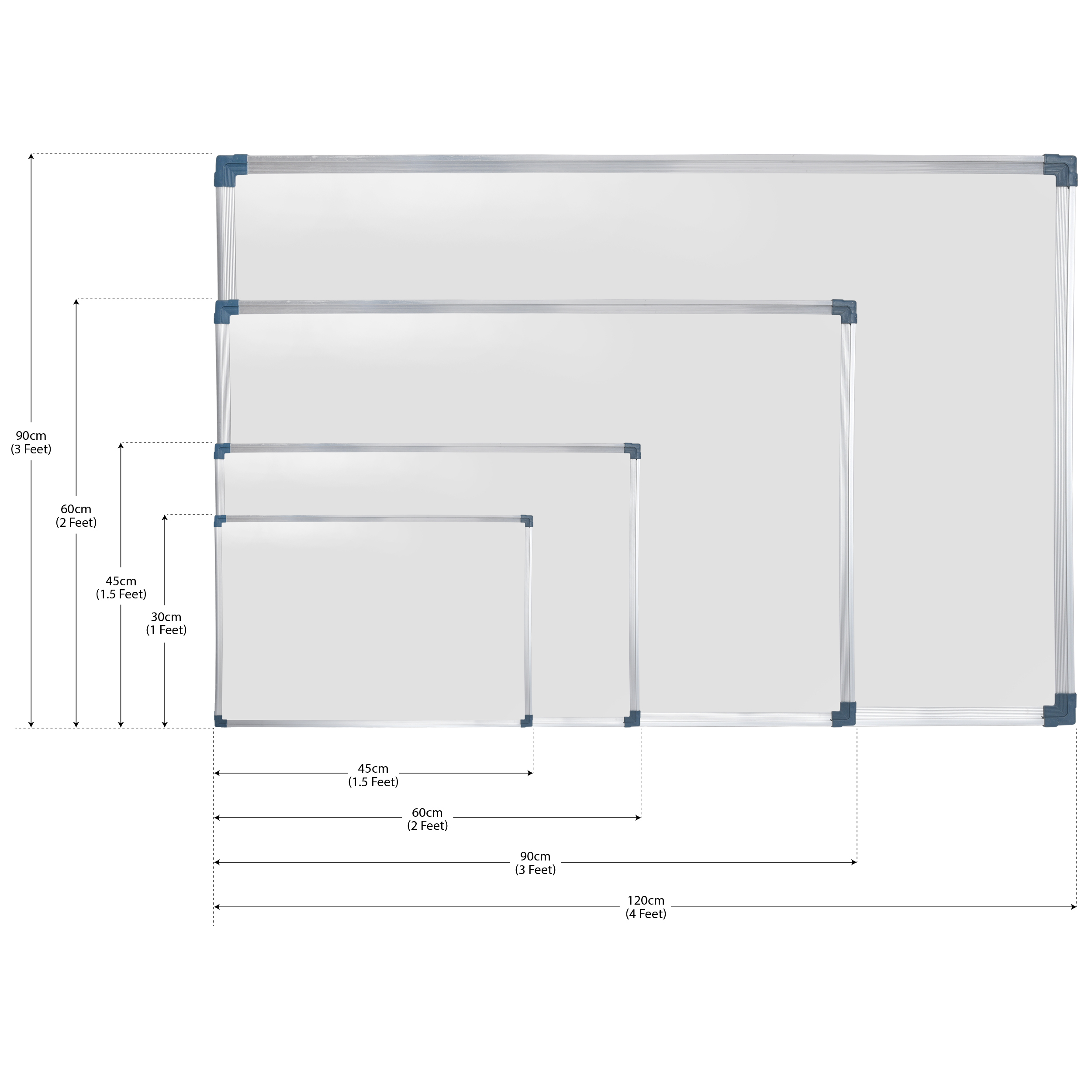 Non Magnetic Whiteboard