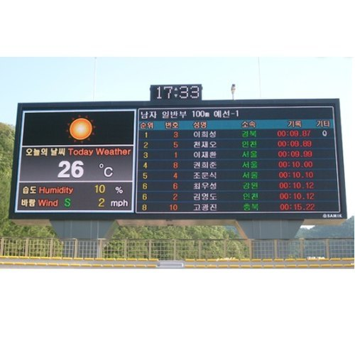 LED Scoreboard for Playground