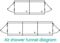 Air Shower Tunner