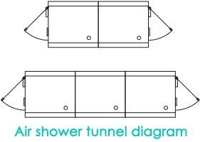 Air Shower Tunner