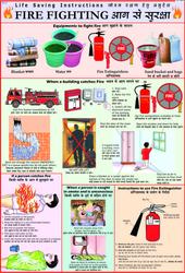 Fire Fighting Chart