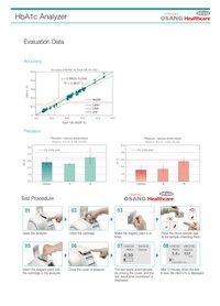 HbA1c Analyzer