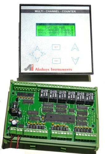 Rewinder PLC