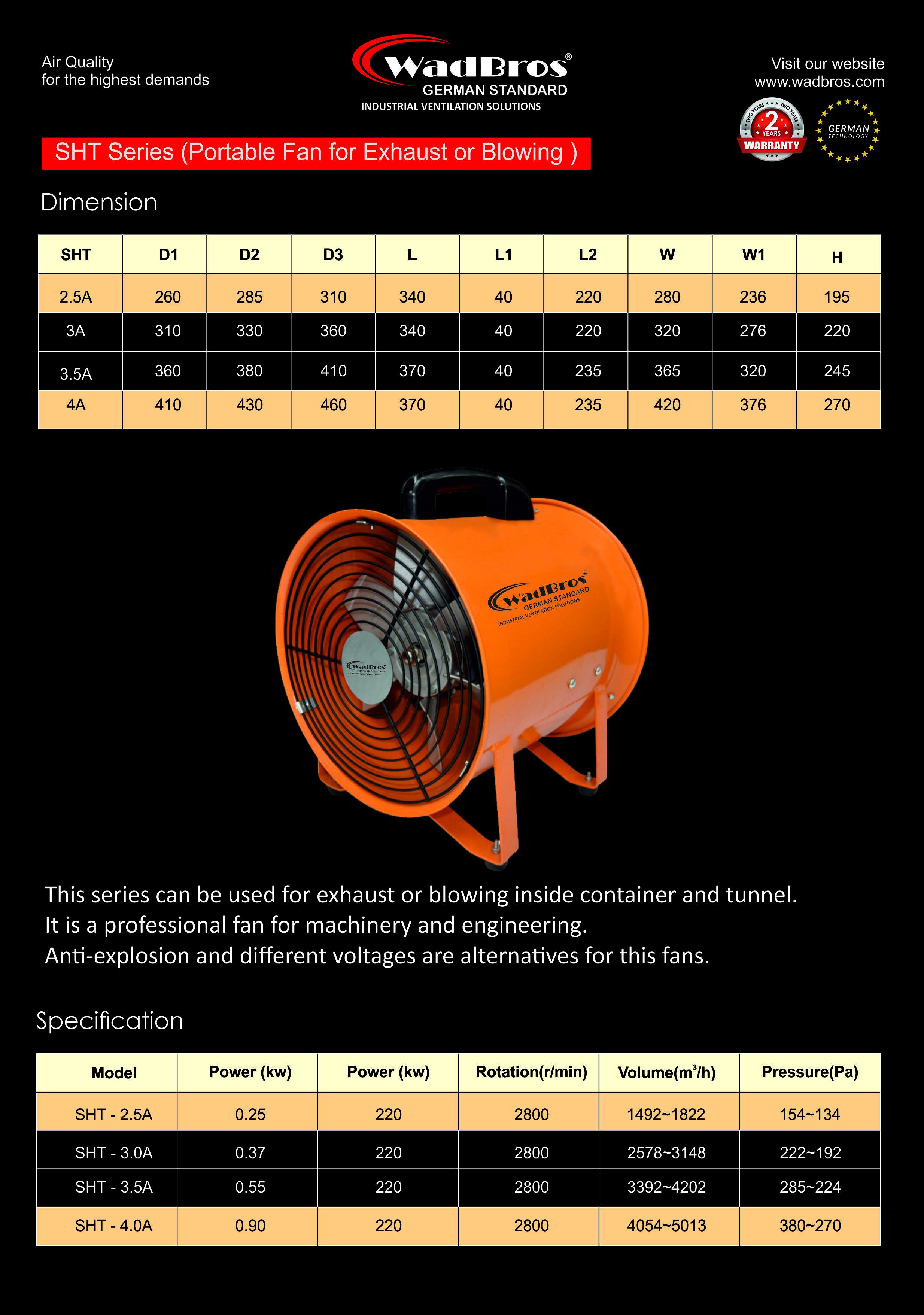 SHT Industrial Exhaust Fan ( Portable Fan for Exhaust Blowing )