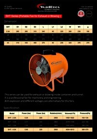 SHT Industrial Exhaust Fan ( Portable Fan for Exhaust Blowing )