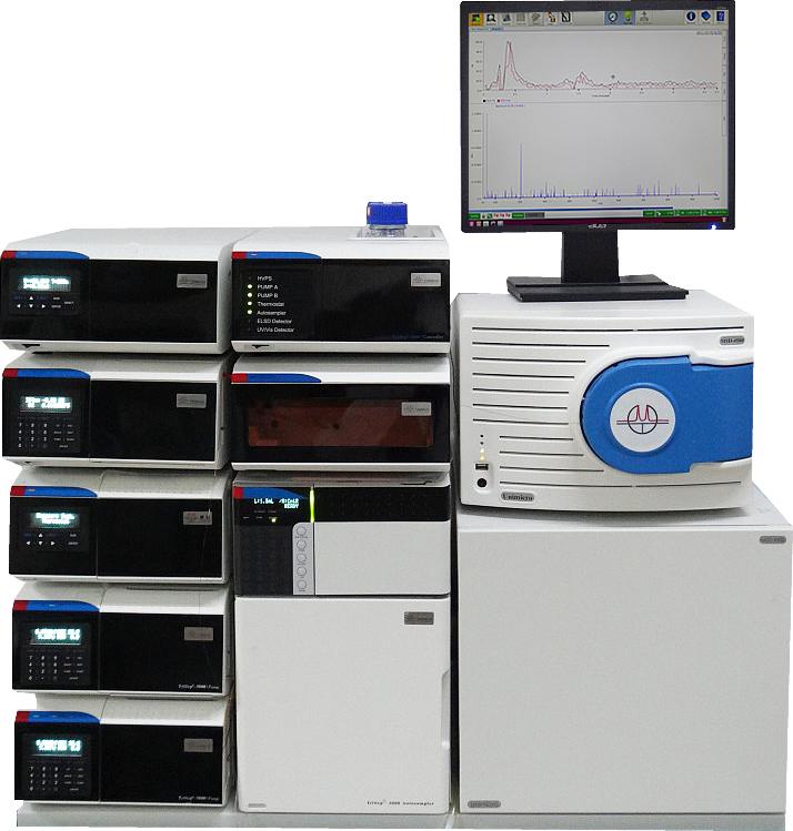 Electrokinetic High Performance Liquid Chromatography(eHPLC/pCEC)