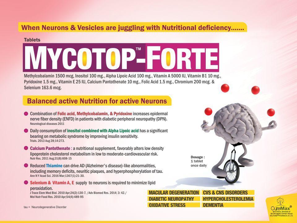 Methylcobalamin,Inositol,Alpha Lipoic Acid,Vit.A, Vit. B1,Pyridoxine,Vit. E,Cal.Panto,Folic,Cr,Se
