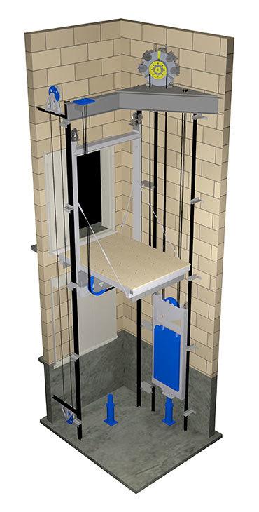 Passenger MRL Elevators