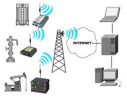 Remote Monitoring and controlling solutions