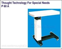 Thought Technology For Special Needs