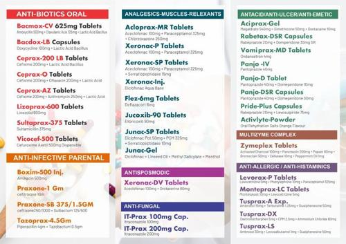 Pharma Product Card