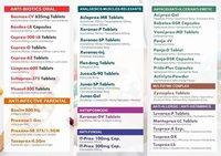 Pharma Product Card