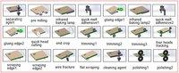 HC586GC China PVC Edge Banding Machine