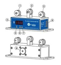 Tension Monitoring System TD-RJ5000